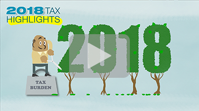 Thumbnail: Individual Tax Highlights